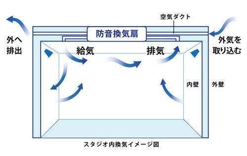 スタジオ換気図_ドラムなし.jpg